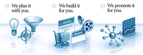 Email and domain is all we need to prepare for your free review.