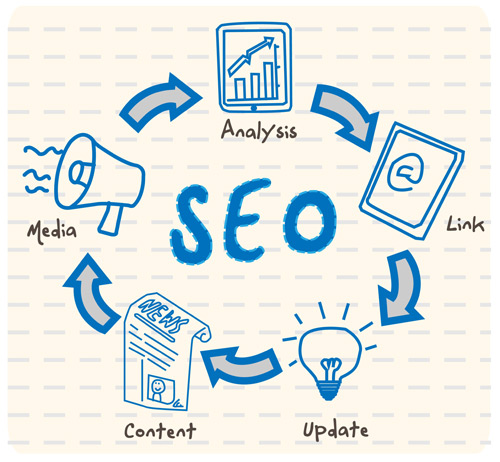 4 tips on how to hire the best seo company in Atlanta