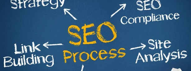 best tips to hire seo firm in atlanta