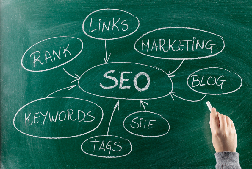 Hire the top Atlanta SEO Expert now